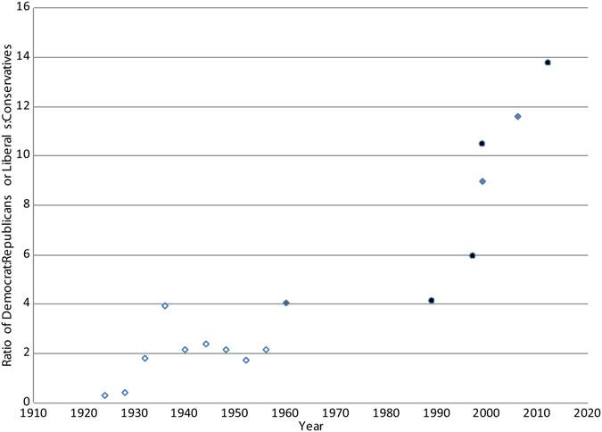 diversity-graph.jpg